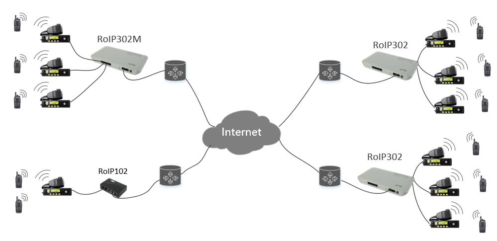 ROIP302M连接示意图-en.png